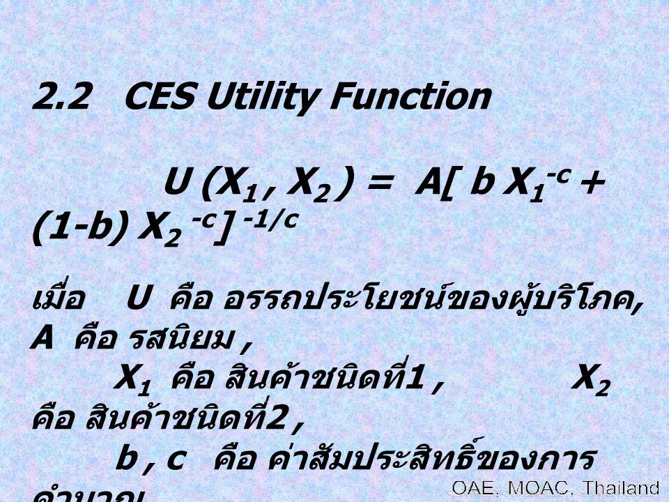 U (X1 , X2 ) = A[ b X1-c + (1-b) X2 -c] -1/c